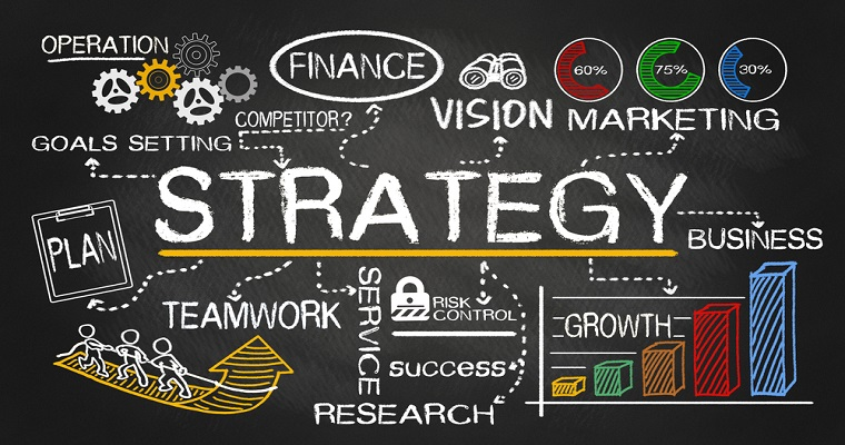Strategy | Swift Start Consulting